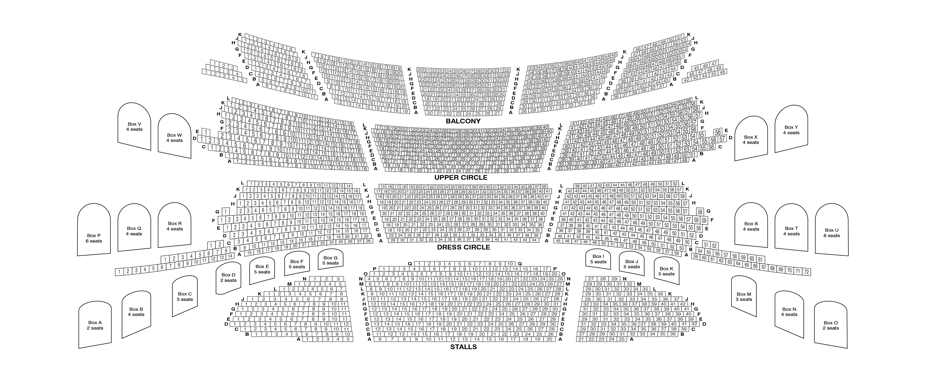 Beginner's guide: where to sit at the theatre theatre. London.